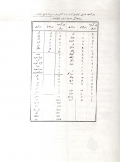 Diyane Sayı.1-10 Mart 1336